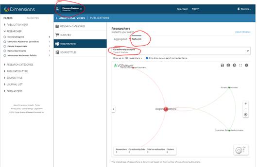 bibliografijos duomenys Vosviewer sukurtame tinkle